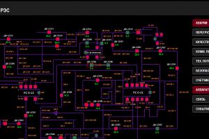 пример комплексной автоматизации распределительной сети Янтарьэнерго